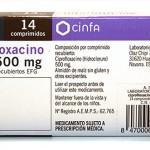 Ciprofloxacino Cinfa